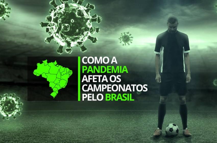 Coronavírus: veja o mapa da paralisação no futebol brasileiro.